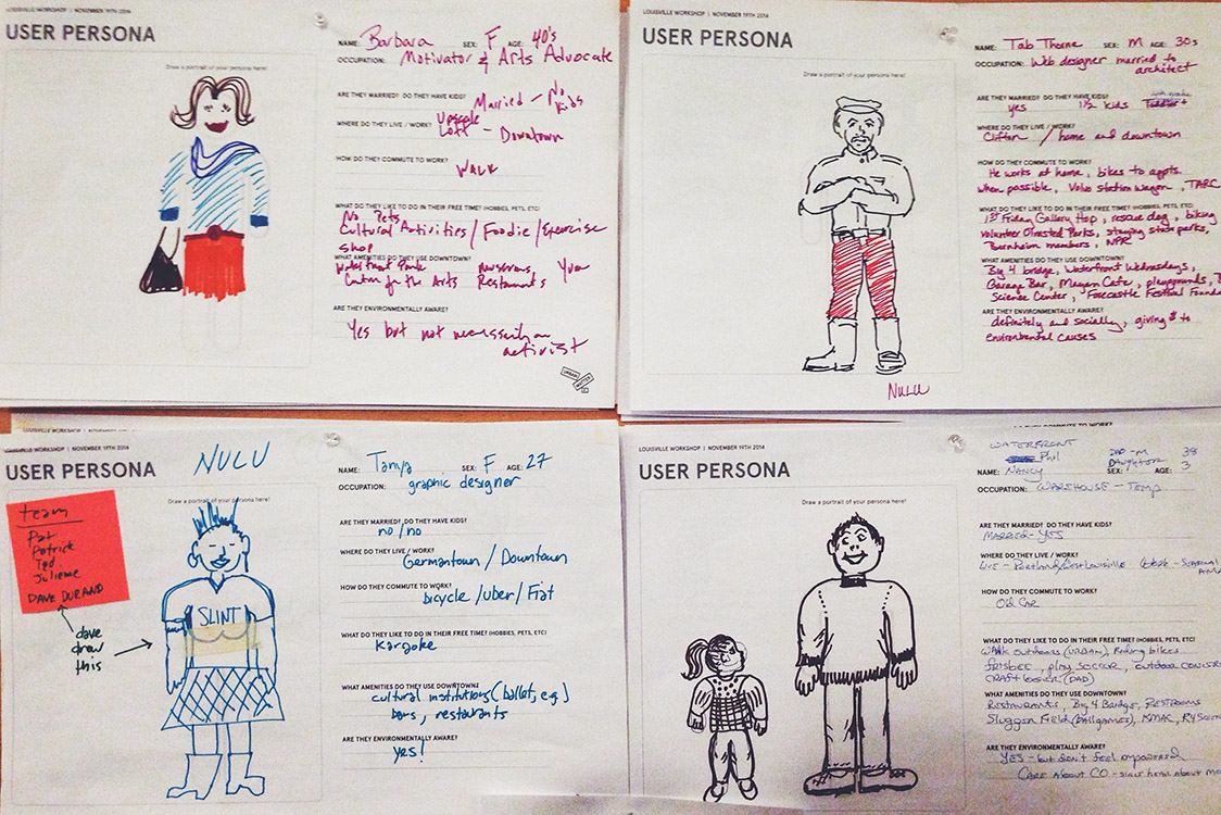 User Personas created by the workshop attendees